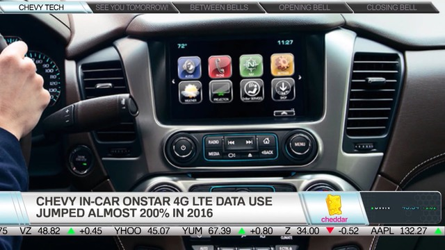 Chevy Tells Us About The Potential of Connected Cars
