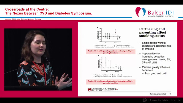 Smoking, cardiovascular disease and diabetes Dr Seana Gall