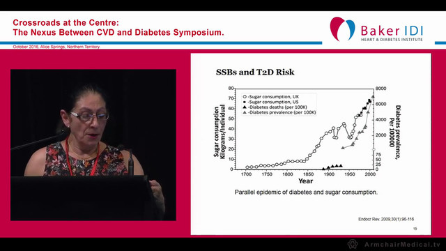 Sugar-Sweetened Beverages and the impact on Type 2 Diabetes or the Perils of soft drink Prof Wendy Oddy