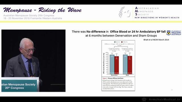 Hypertension in Post-Menopausal Women...