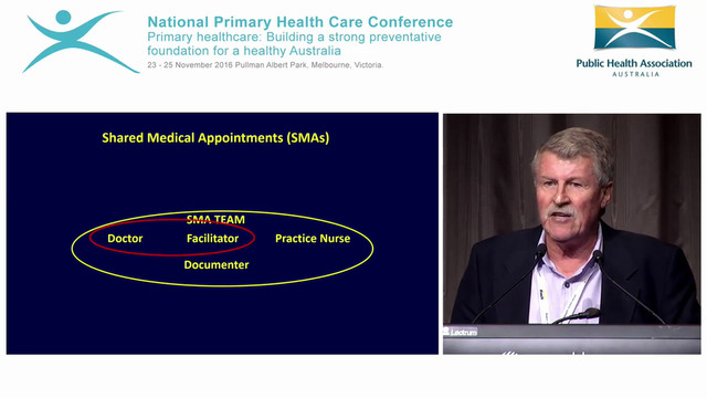 Shared Medical Appointments An innovative procedure for health care homes Prof Garry Egger