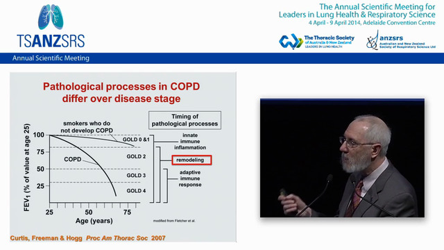 The role of immunobiology in COPD Jef...