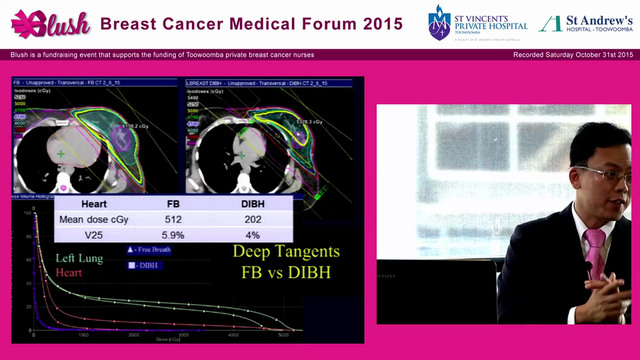 Role of radiotherapy for primary and recurrent disease - Eric Khoo