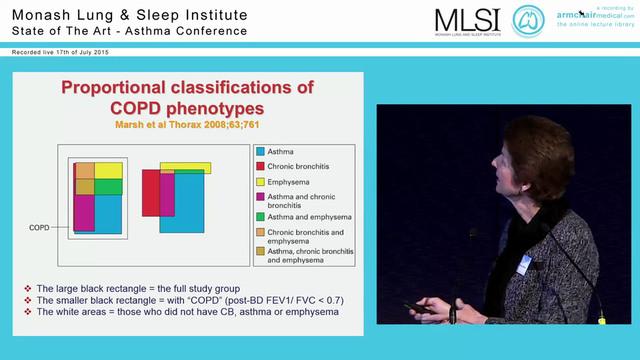 Asthma COPD Overlap Prof Christine Je...