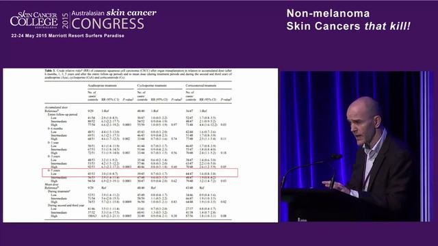 4.1 Non-Melanoma Skin Cancer Post Renal Transplantation – Dr Michael Burke