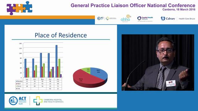 Reducing re-presentations of elderly ...