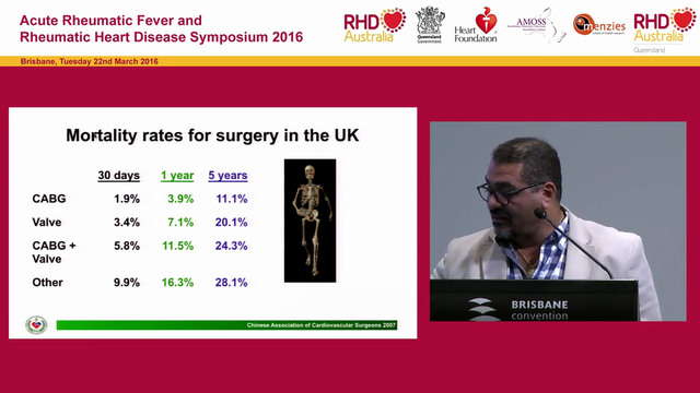 Rheumatic valve disease New Zealand perspective Associate Professor Adam EL-Gamel