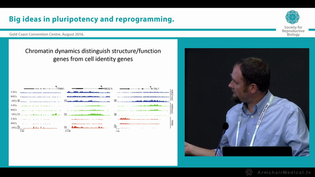 Using genomics to elucidate developme...